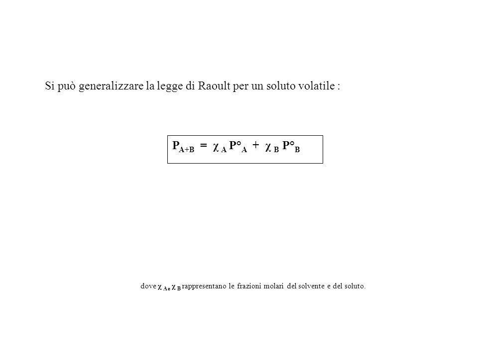 Si può generalizzare la legge di Raoult per un soluto volatile :