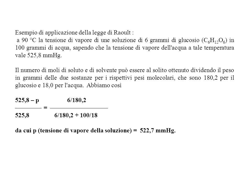 Esempio di applicazione della legge di Raoult :