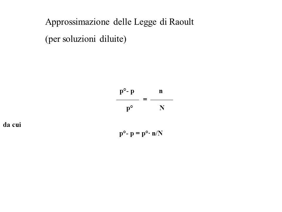 Approssimazione delle Legge di Raoult (per soluzioni diluite)