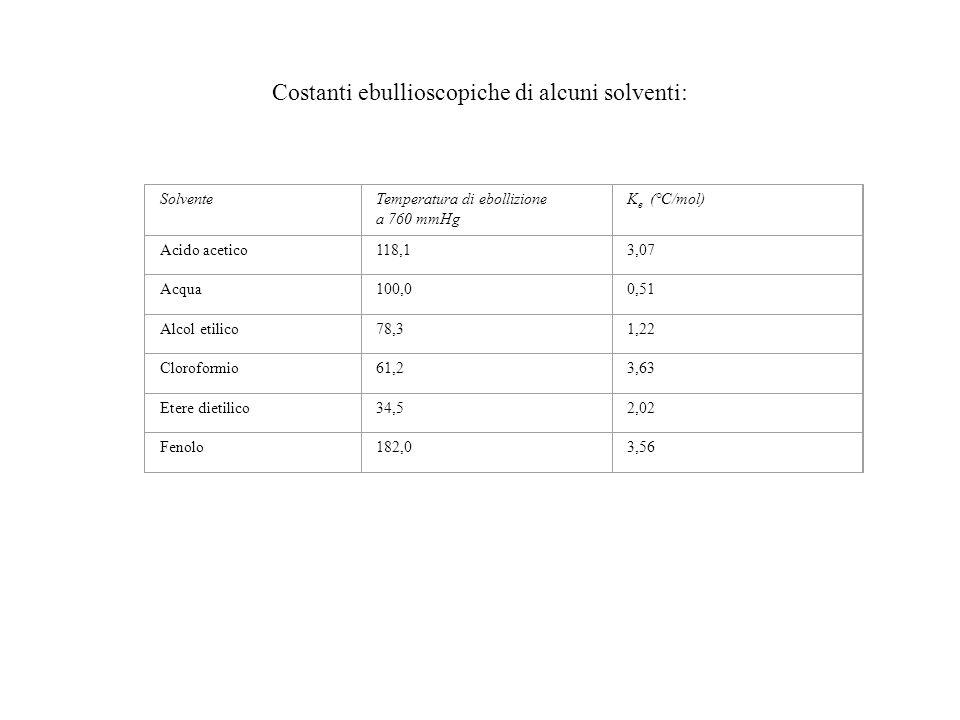 Costanti ebullioscopiche di alcuni solventi: