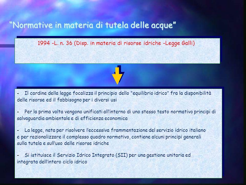 1994 -L. n. 36 (Disp. in materia di risorse idriche -Legge Galli)