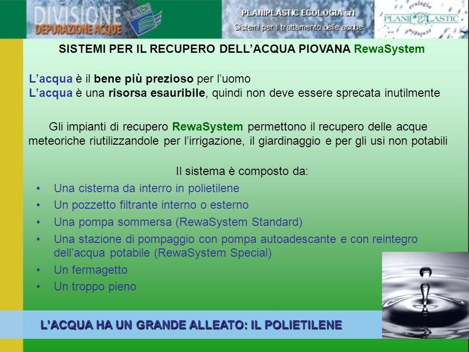 SISTEMI PER IL RECUPERO DELL'ACQUA PIOVANA RewaSystem