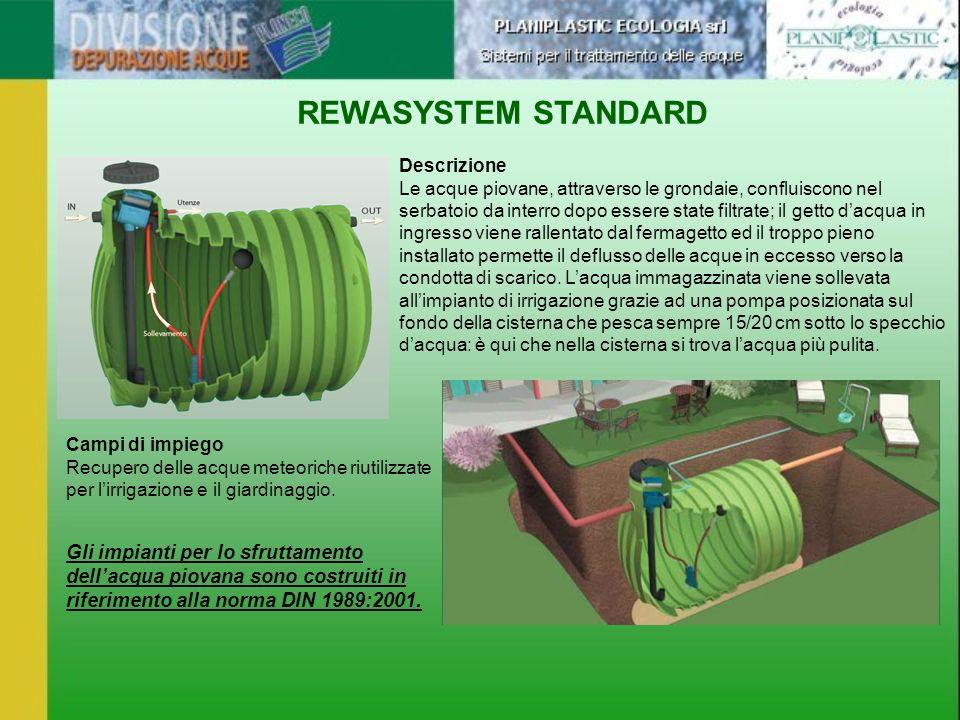 REWASYSTEM STANDARD Descrizione.