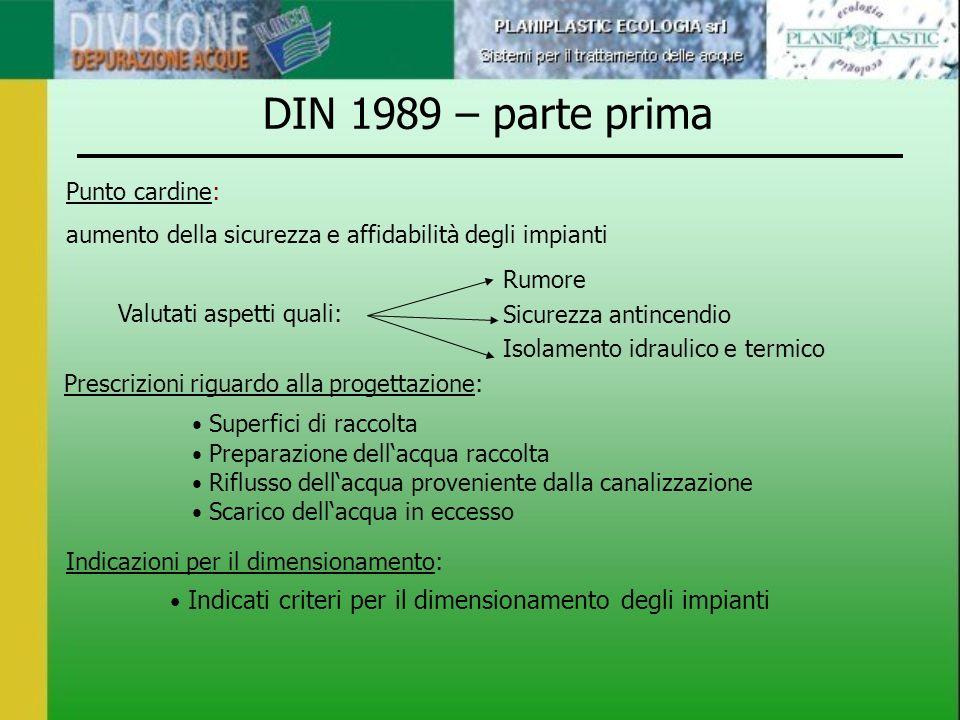 DIN 1989 – parte prima Punto cardine: aumento della sicurezza e affidabilità degli impianti. Rumore.