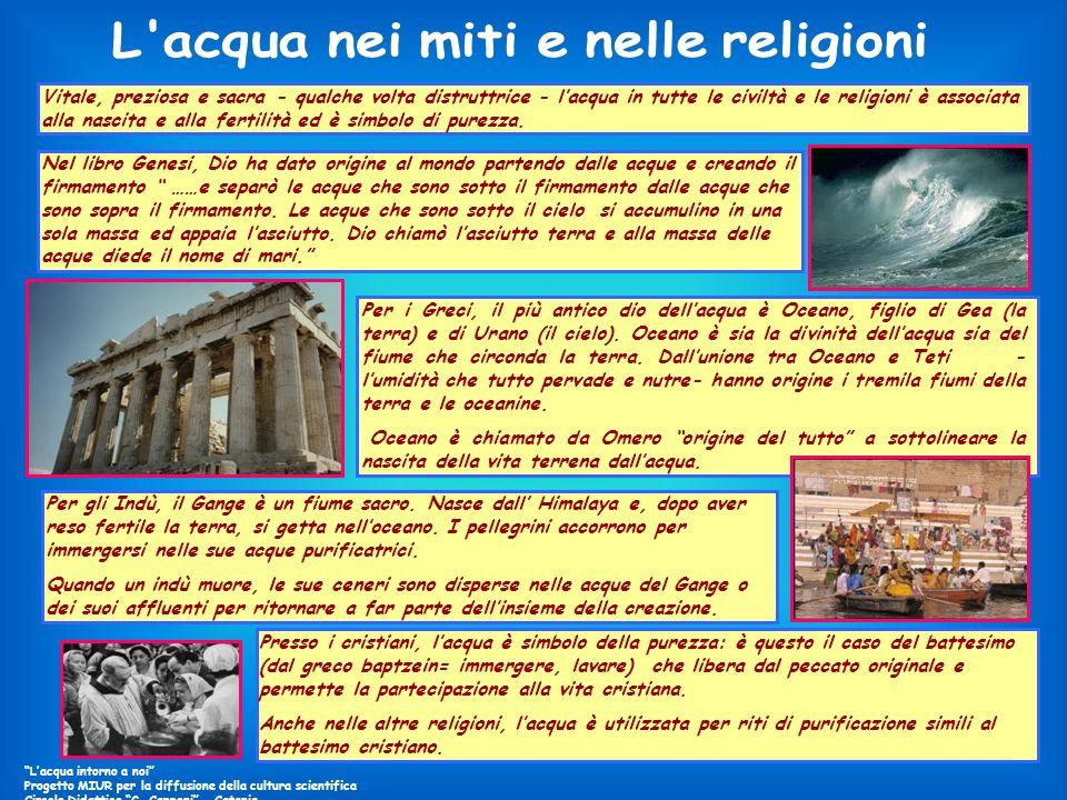L acqua nei miti e nelle religioni