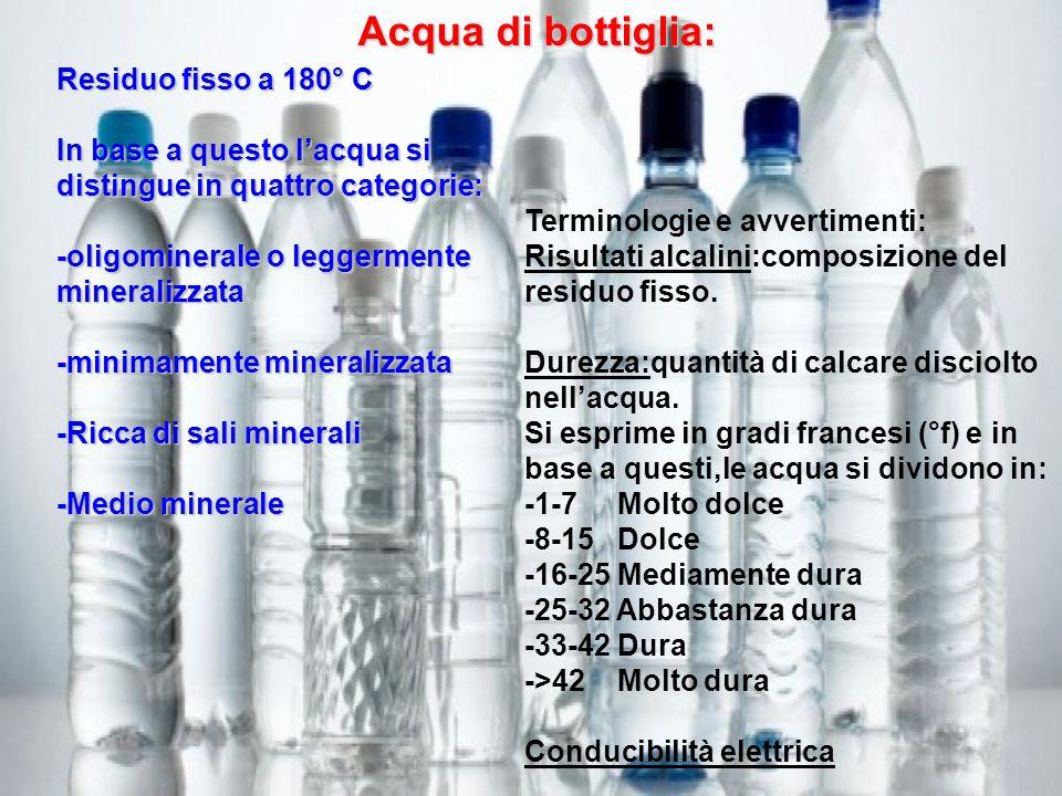 Acqua di bottiglia: Residuo fisso a 180° C