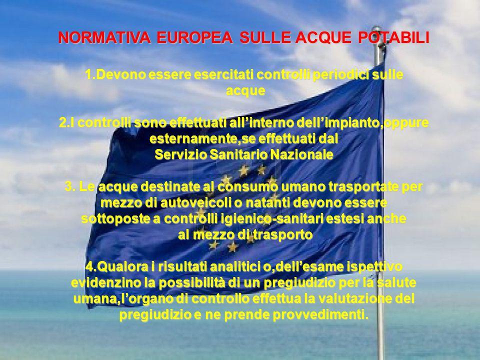 NORMATIVA EUROPEA SULLE ACQUE POTABILI