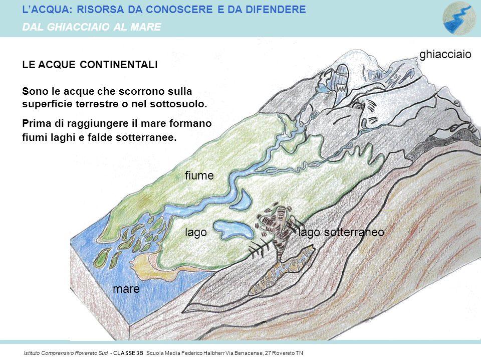 ghiacciaio fiume lago lago sotterraneo mare