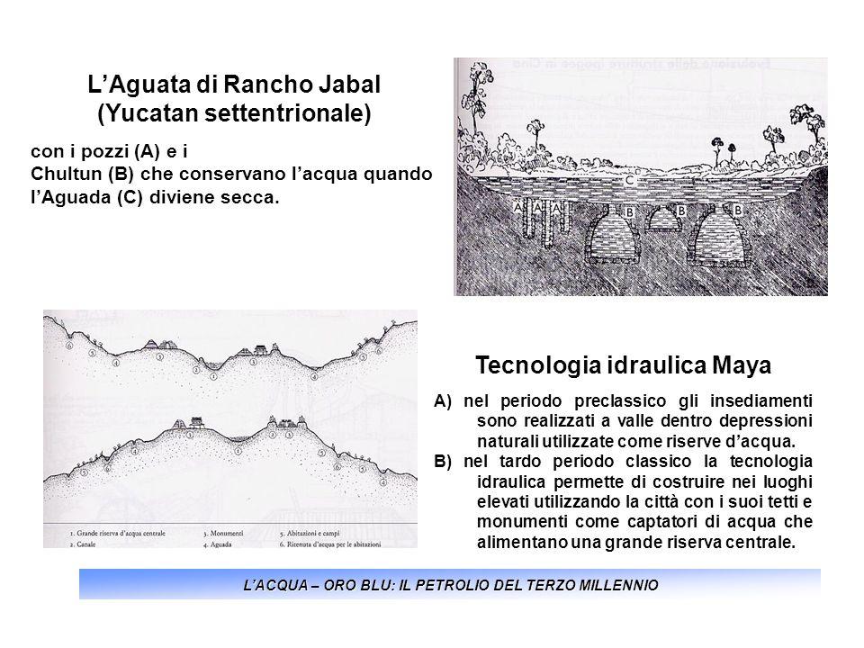 L'Aguata di Rancho Jabal (Yucatan settentrionale)