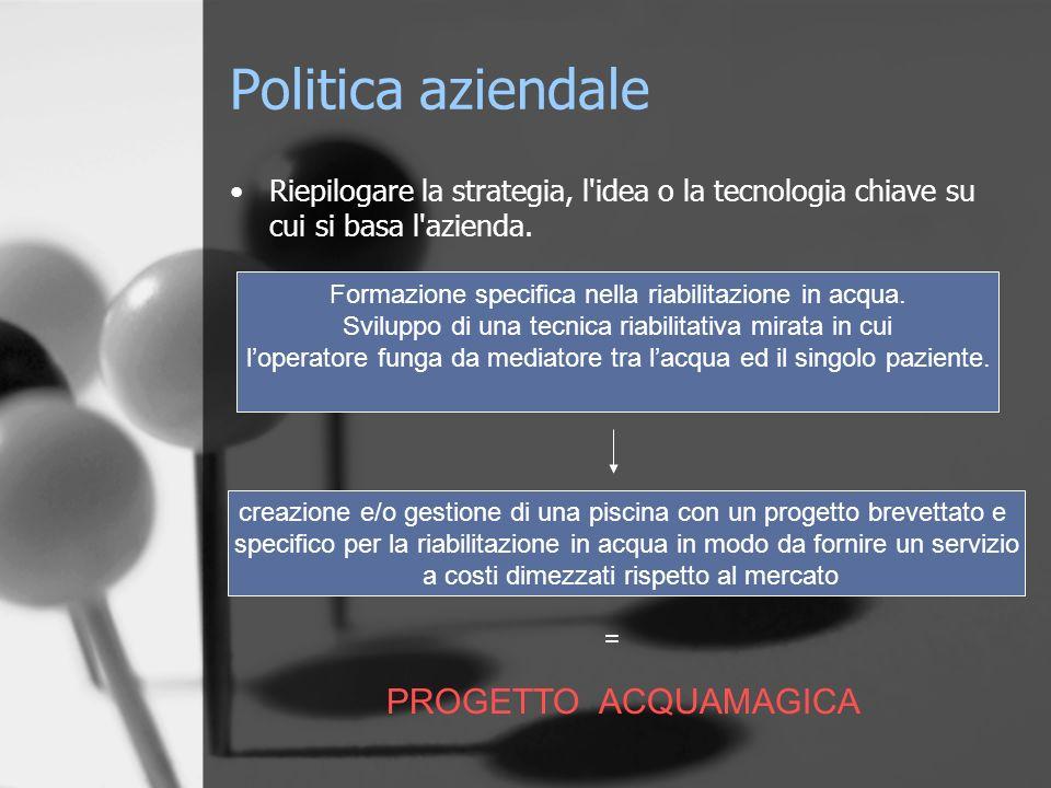 Politica aziendale Riepilogare la strategia, l idea o la tecnologia chiave su cui si basa l azienda.