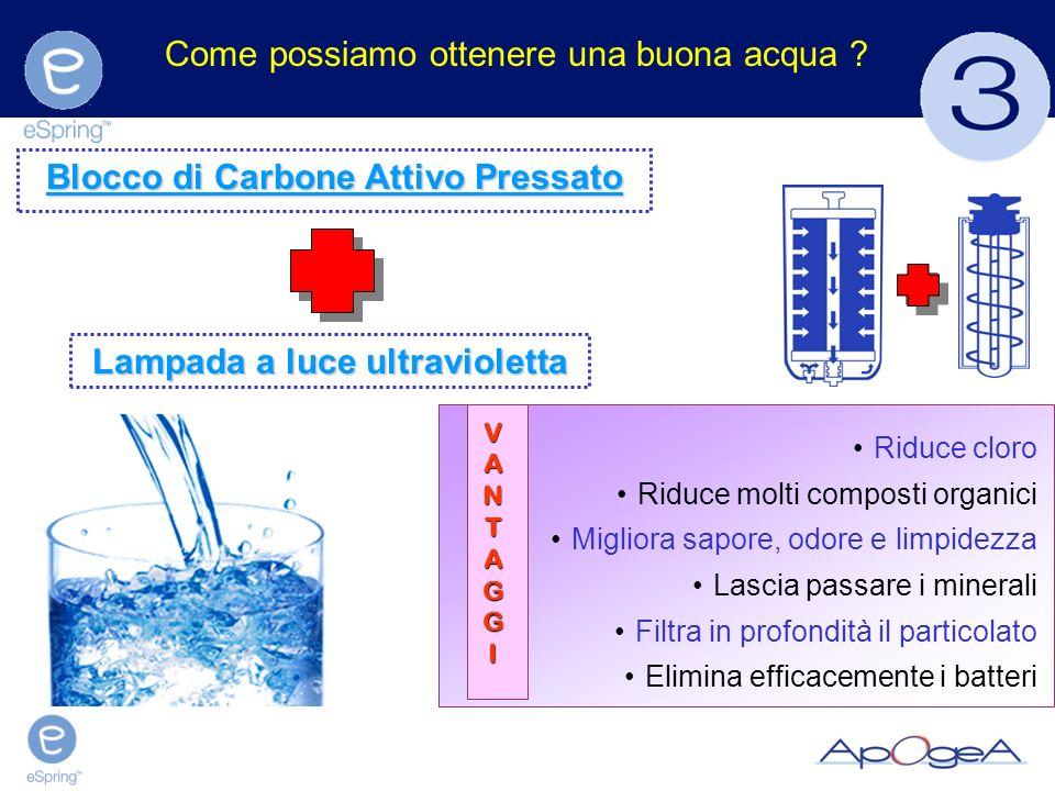 nel sistema del trattamento dell'acqua