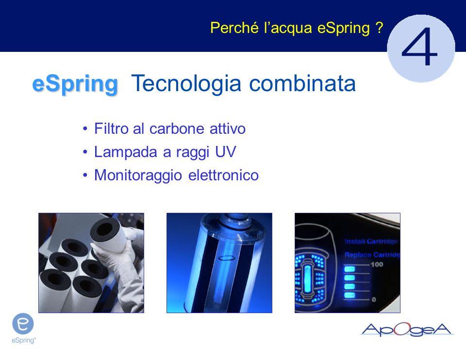 Riunisce varie tecnologie Perché l'acqua eSpring