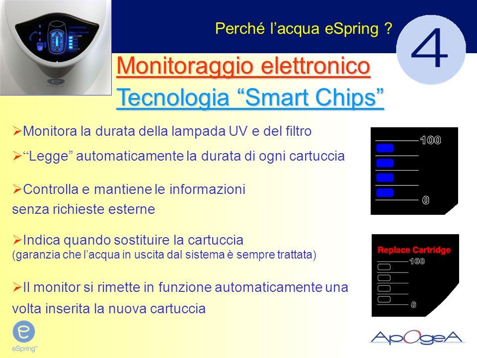 Lampada UV ad accensione istantanea