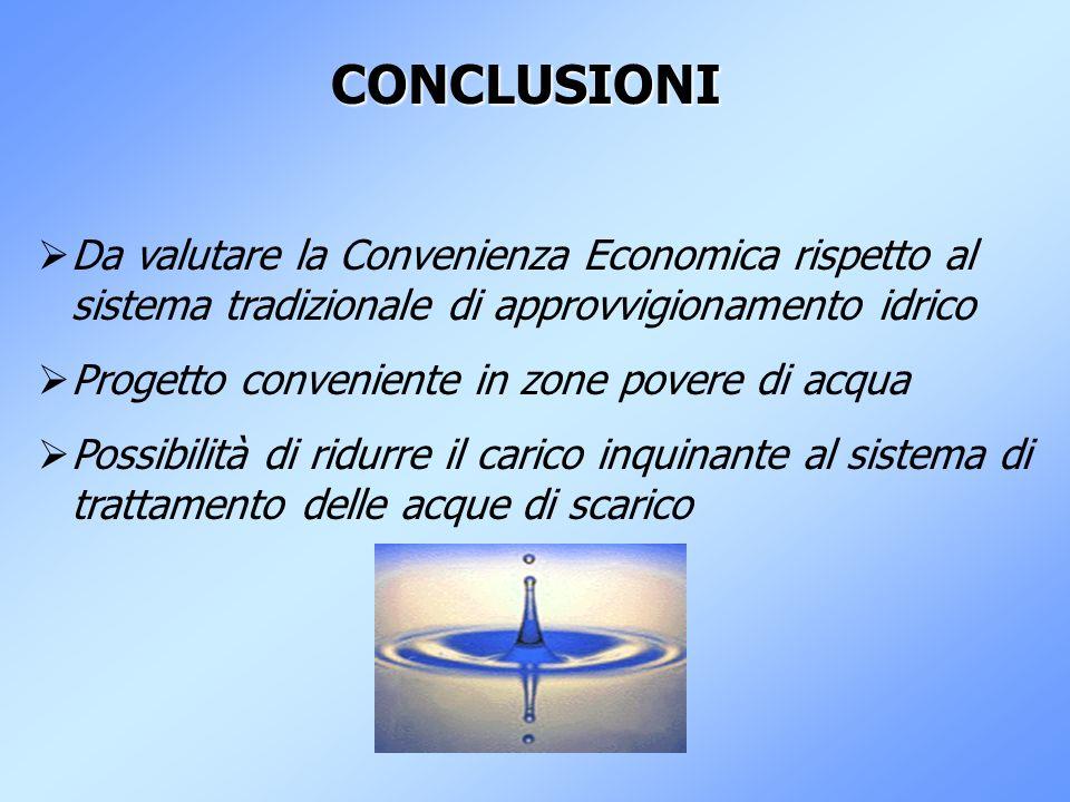 CONCLUSIONI Da valutare la Convenienza Economica rispetto al sistema tradizionale di approvvigionamento idrico.
