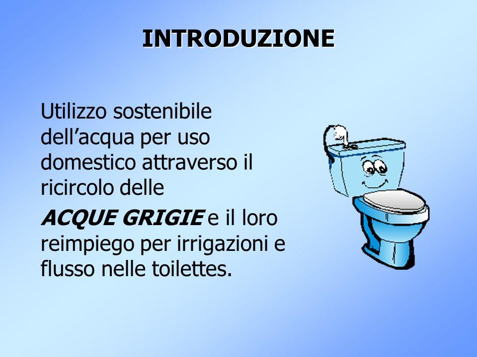 INTRODUZIONE Utilizzo sostenibile dell'acqua per uso domestico attraverso il ricircolo delle.