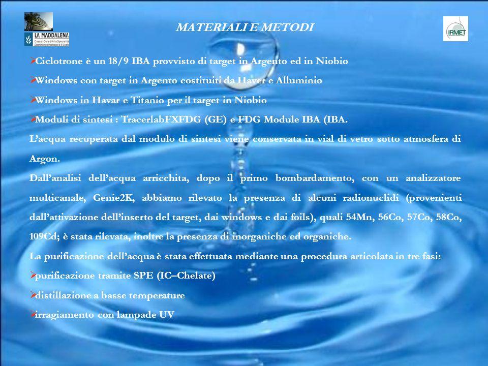 MATERIALI E METODI Ciclotrone è un 18/9 IBA provvisto di target in Argento ed in Niobio.
