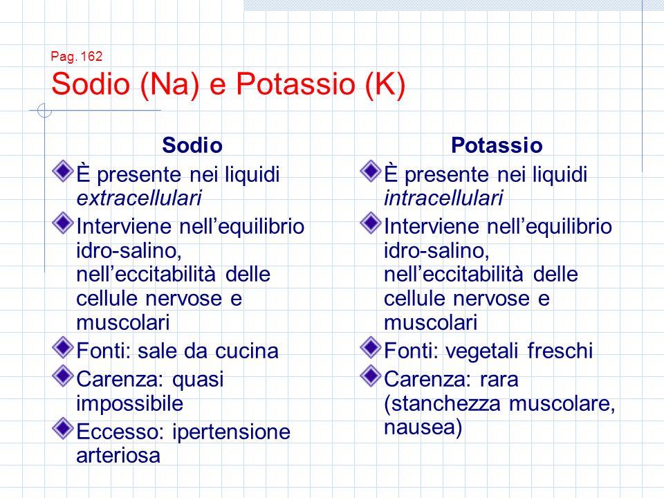 Pag. 162 Sodio (Na) e Potassio (K)