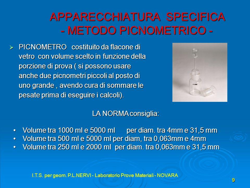 APPARECCHIATURA SPECIFICA - METODO PICNOMETRICO -