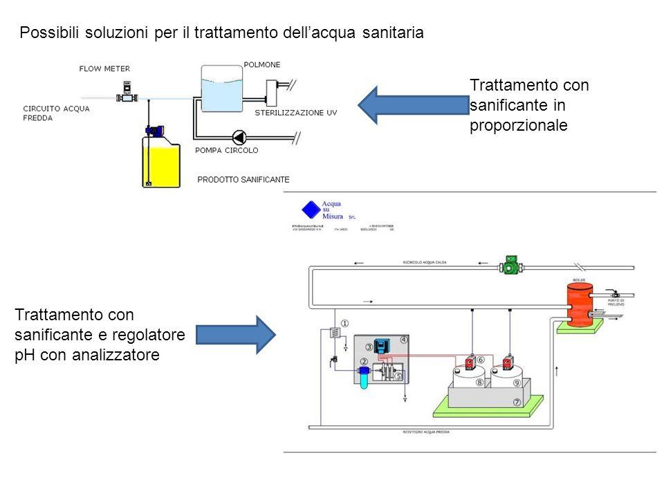 Possibili soluzioni per il trattamento dell'acqua sanitaria