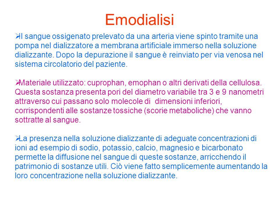 Emodialisi