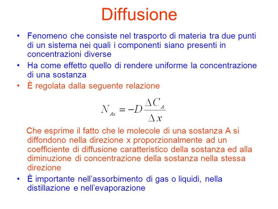 Diffusione Fenomeno che consiste nel trasporto di materia tra due punti di un sistema nei quali i componenti siano presenti in concentrazioni diverse.