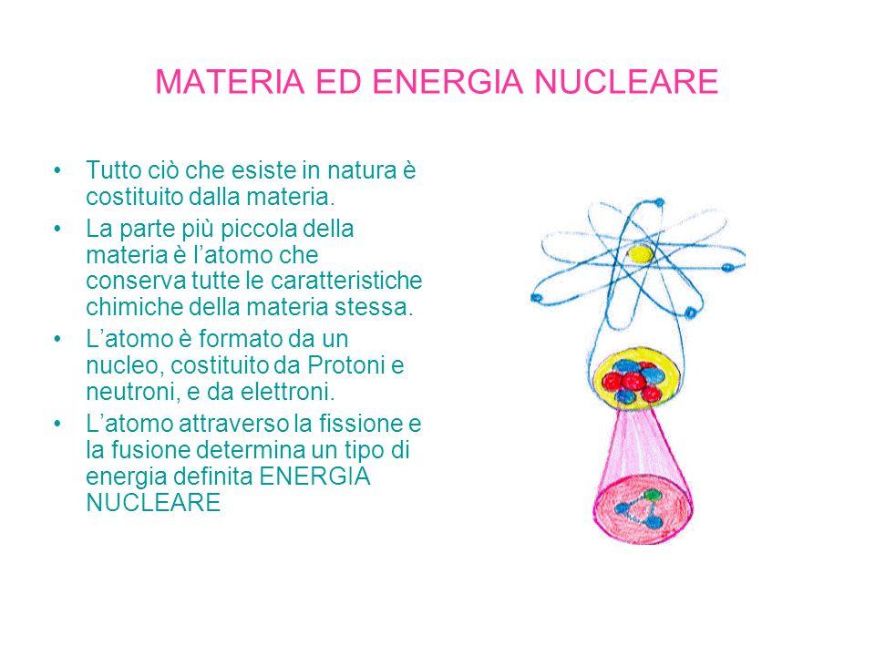 MATERIA ED ENERGIA NUCLEARE
