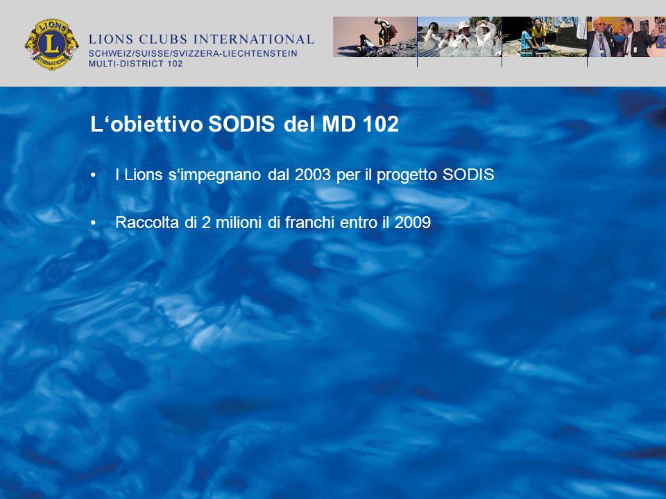 L'obiettivo SODIS del MD 102