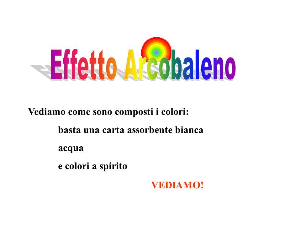 Effetto Arcobaleno Vediamo come sono composti i colori: