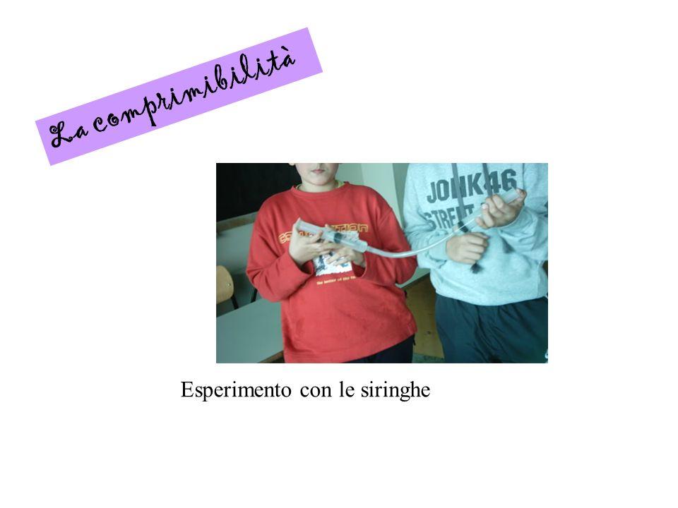 La comprimibilità Esperimento con le siringhe