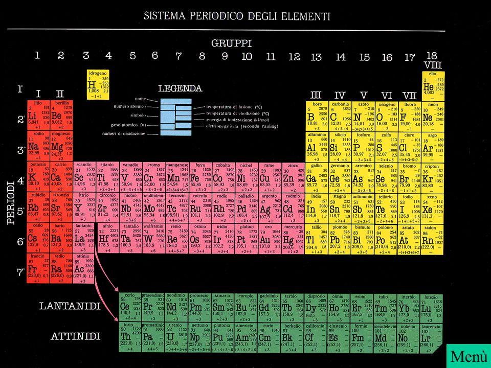 chimica2 Menù