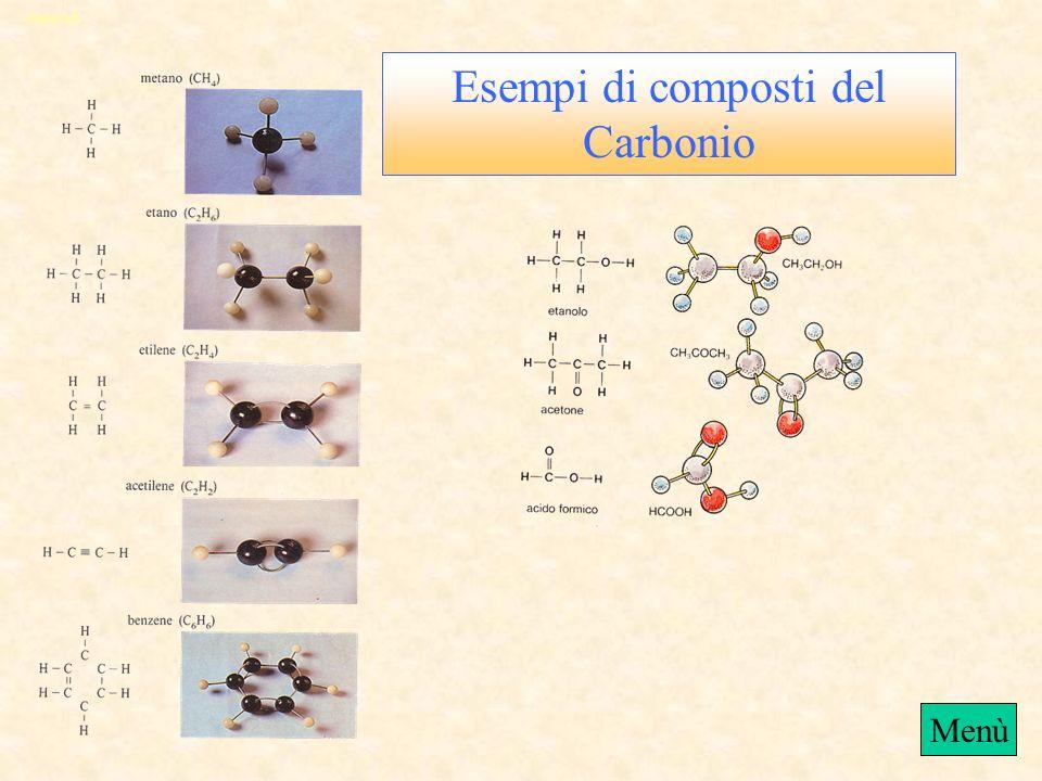 Esempi di composti del Carbonio