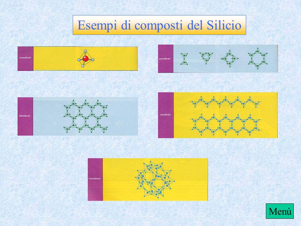 Esempi di composti del Silicio