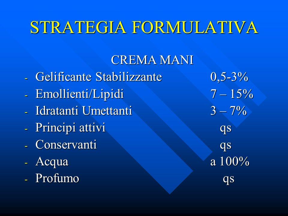 STRATEGIA FORMULATIVA