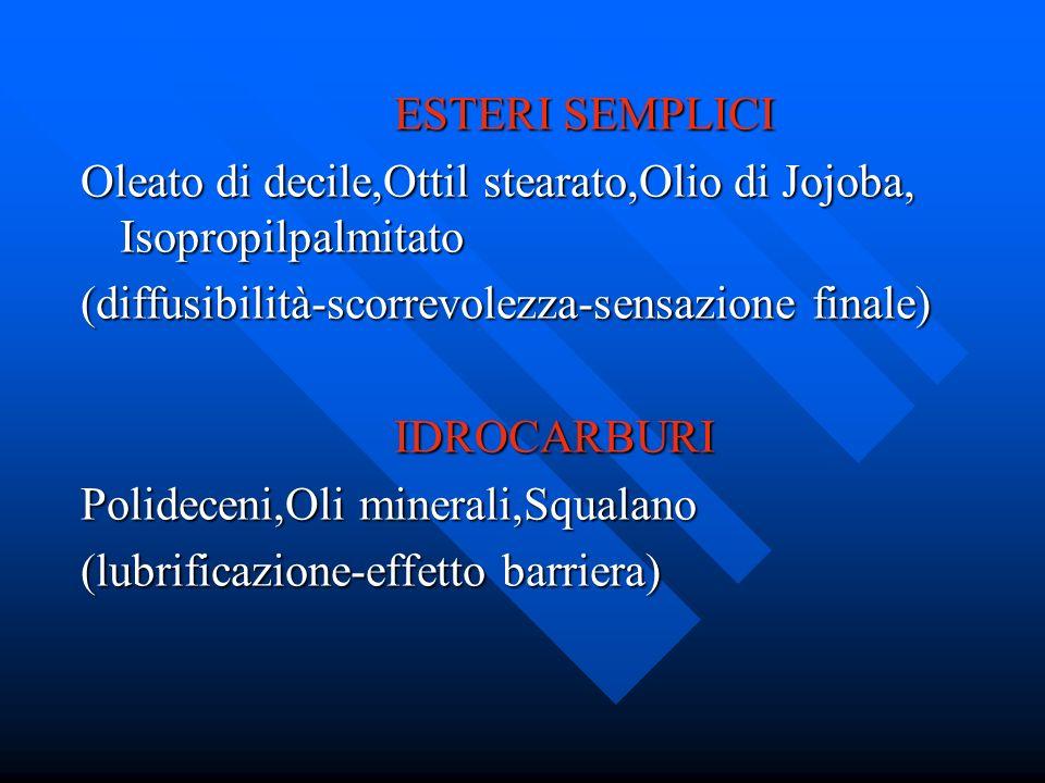 ESTERI SEMPLICIOleato di decile,Ottil stearato,Olio di Jojoba, Isopropilpalmitato. (diffusibilità-scorrevolezza-sensazione finale)