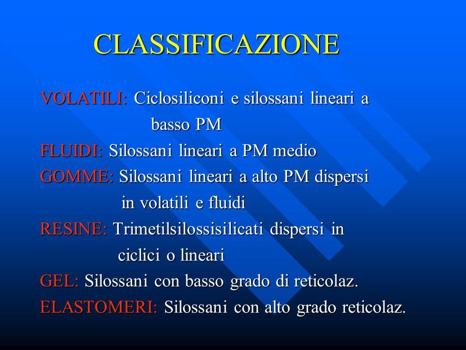 CLASSIFICAZIONE VOLATILI: Ciclosiliconi e silossani lineari a basso PM