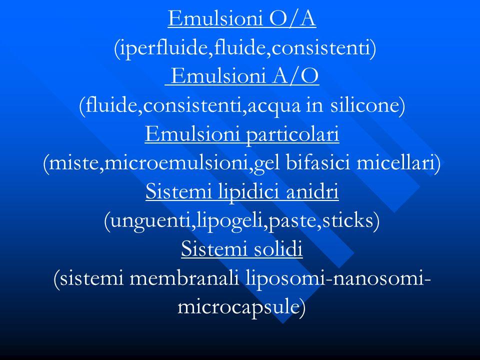 Emulsioni O/A (iperfluide,fluide,consistenti) Emulsioni A/O (fluide,consistenti,acqua in silicone) Emulsioni particolari (miste,microemulsioni,gel bifasici micellari) Sistemi lipidici anidri (unguenti,lipogeli,paste,sticks) Sistemi solidi (sistemi membranali liposomi-nanosomi-microcapsule)