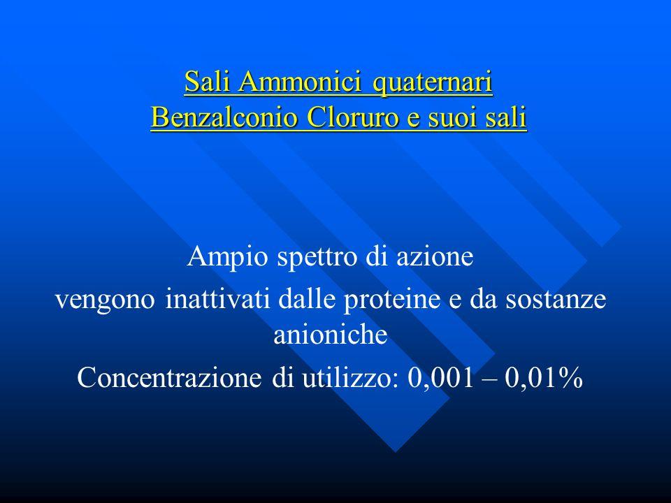 Sali Ammonici quaternari Benzalconio Cloruro e suoi sali