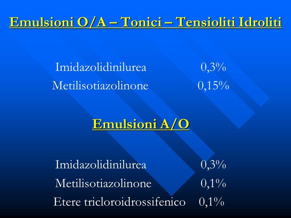 Emulsioni O/A – Tonici – Tensioliti Idroliti