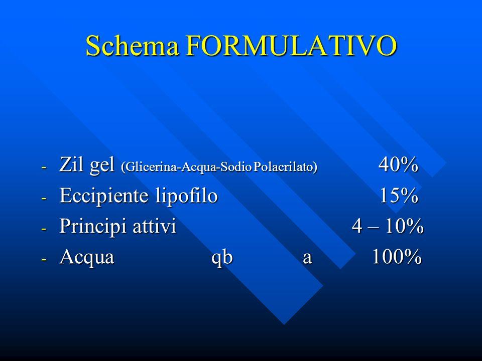 Schema FORMULATIVO Zil gel (Glicerina-Acqua-Sodio Polacrilato) 40%
