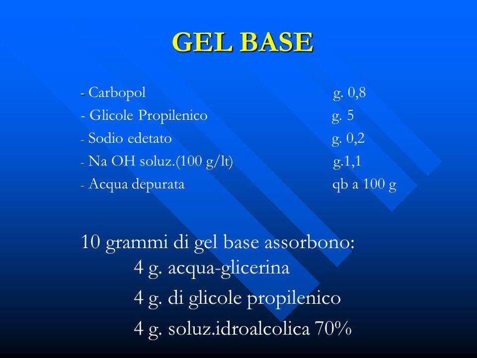 GEL BASE 10 grammi di gel base assorbono: 4 g. acqua-glicerina