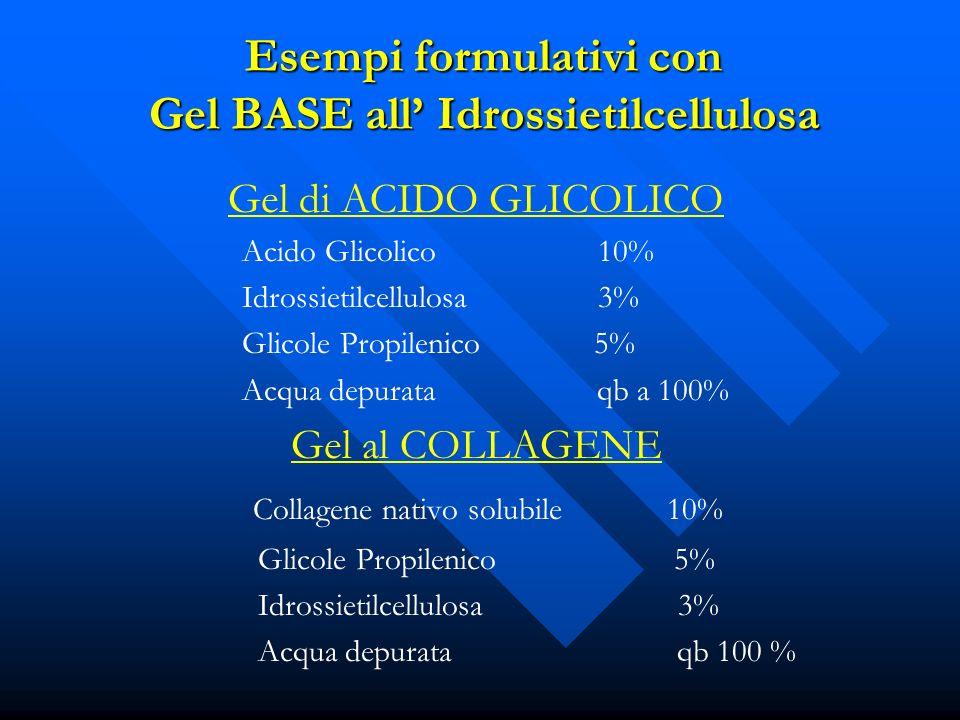 Esempi formulativi con Gel BASE all' Idrossietilcellulosa