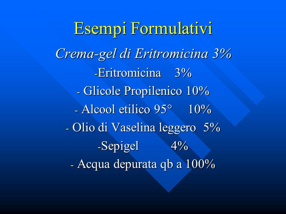 Esempi Formulativi Crema-gel di Eritromicina 3% Eritromicina 3%