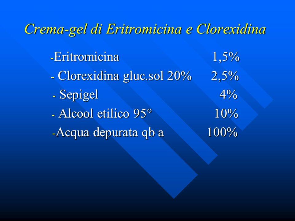 Crema-gel di Eritromicina e Clorexidina