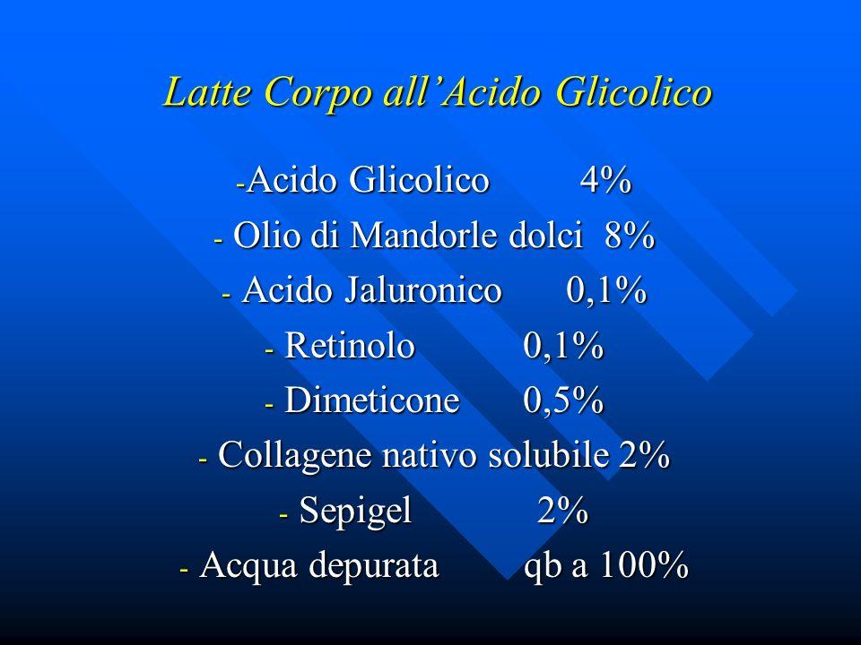 Latte Corpo all'Acido Glicolico