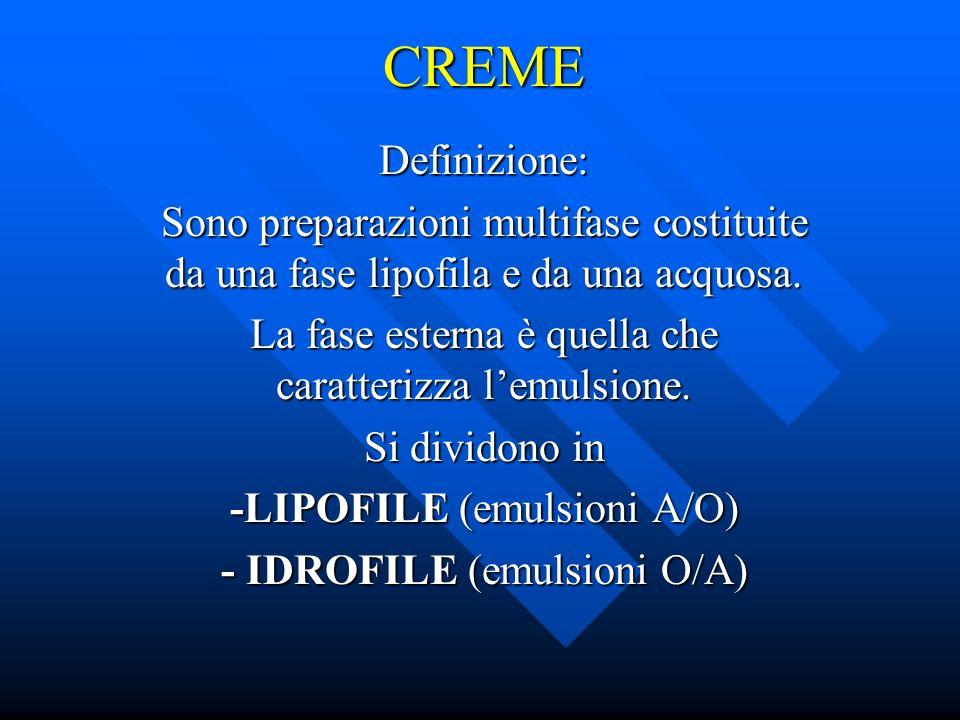 CREME Definizione: Sono preparazioni multifase costituite da una fase lipofila e da una acquosa.