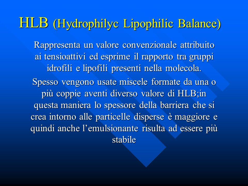 HLB (Hydrophilyc Lipophilic Balance)