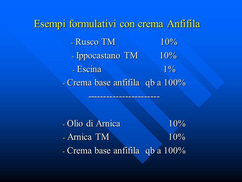 Esempi formulativi con crema Anfifila