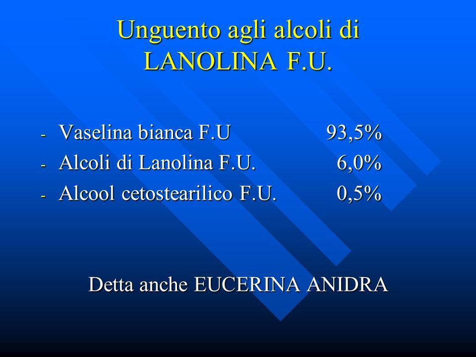 Unguento agli alcoli di LANOLINA F.U.