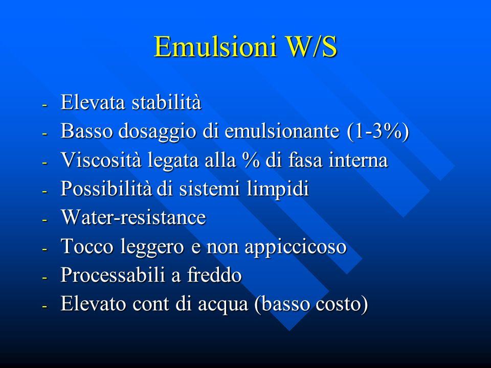 Emulsioni W/S Elevata stabilità Basso dosaggio di emulsionante (1-3%)