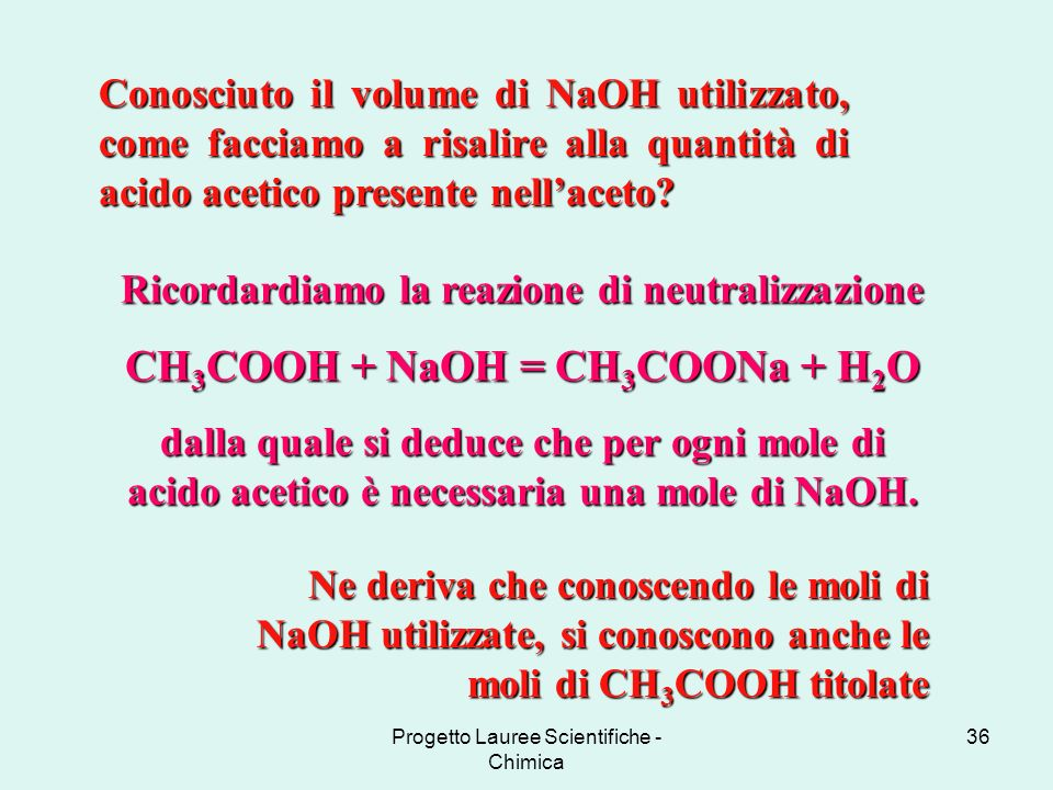 CH3COOH + NaOH = CH3COONa + H2O